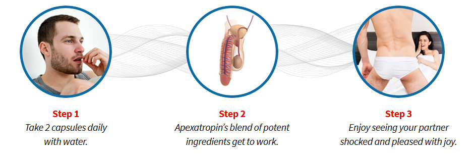 how does apexatropin work?