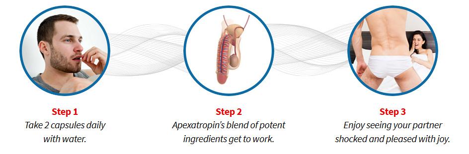 how does apexatropin work?