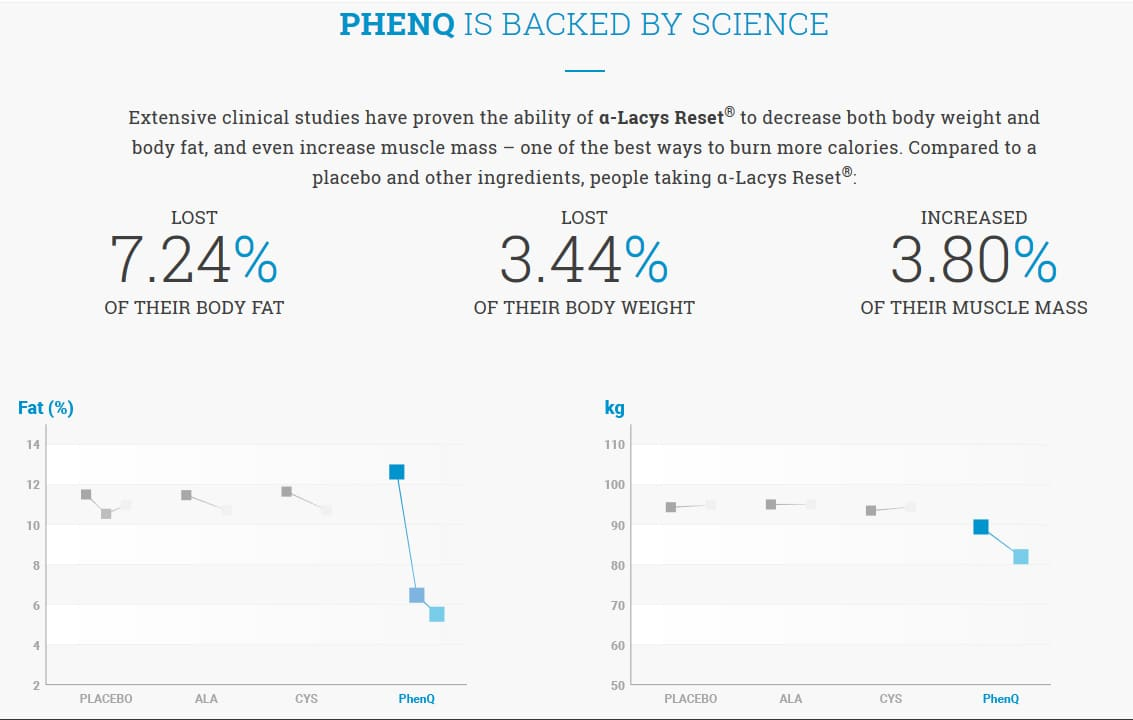 phenq for men