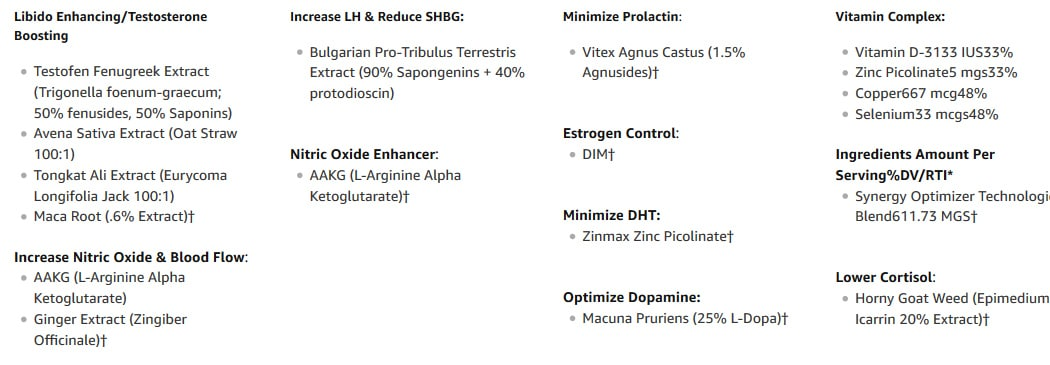 AlphaViril Ingredients