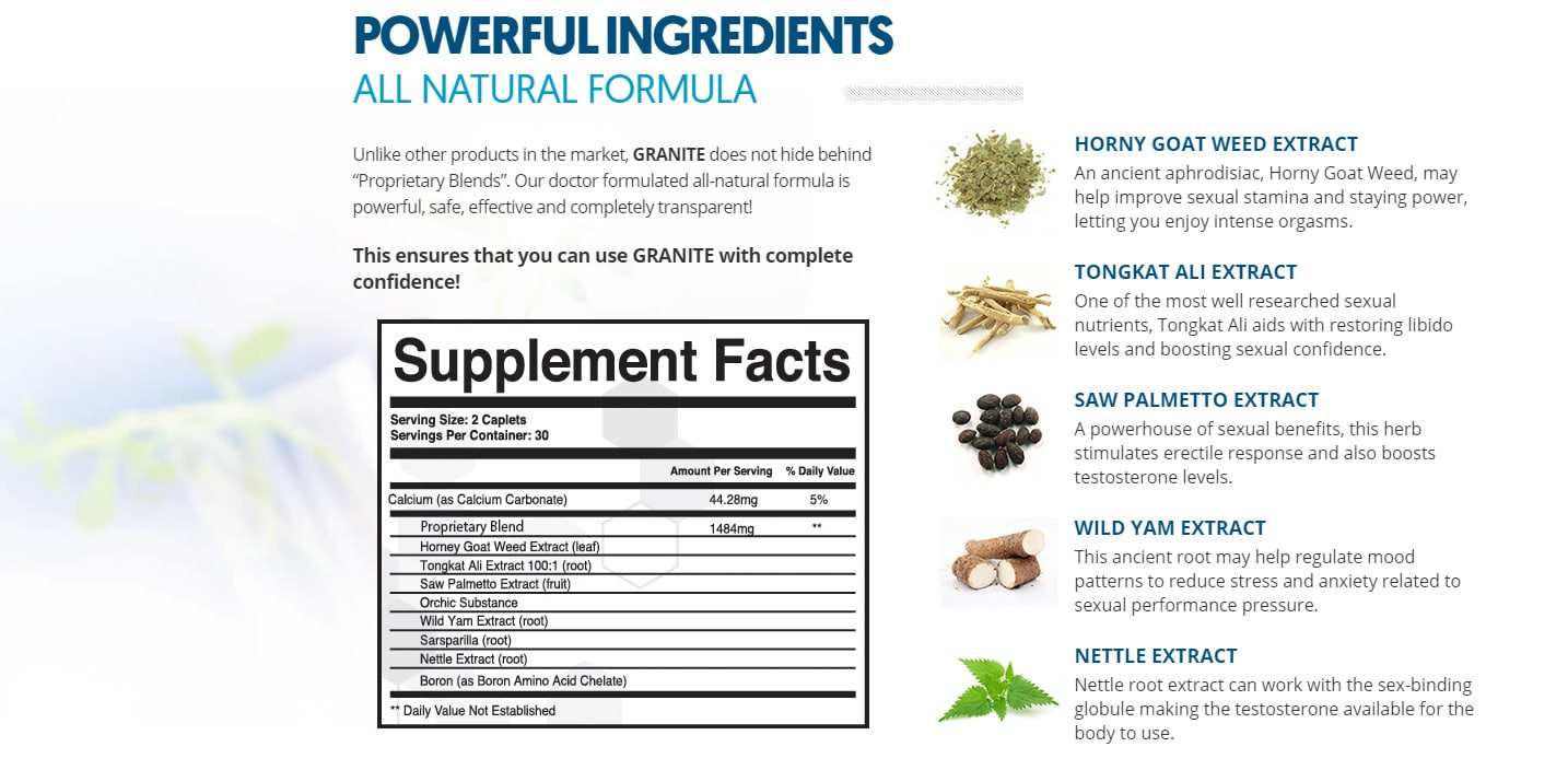 Granite Ingredients